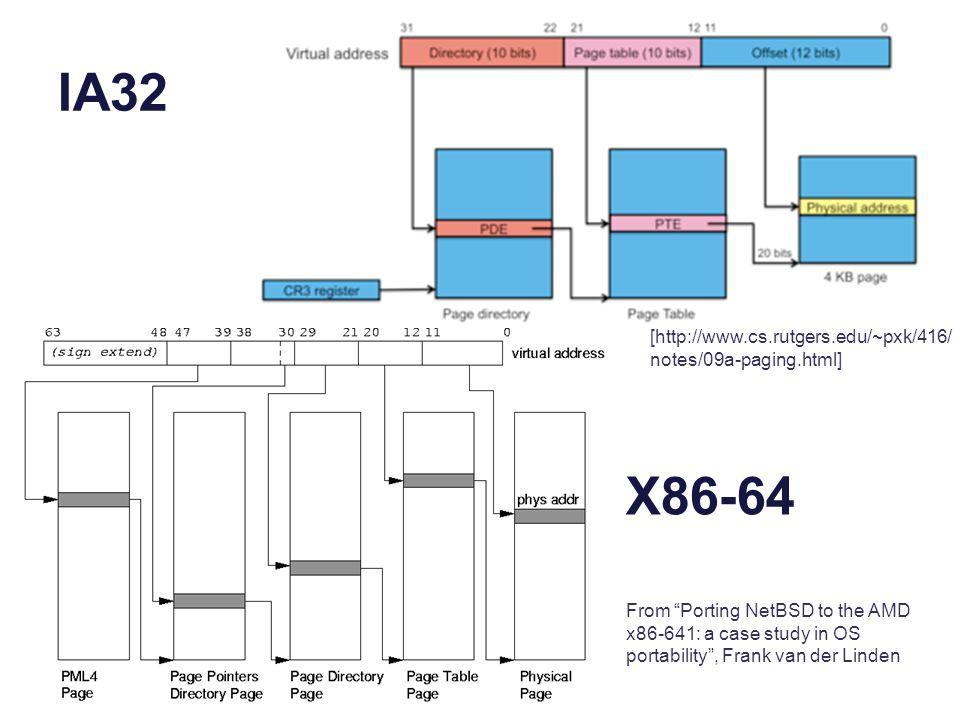 IA32 X86-64 [http://www.cs.rutgers.edu/~pxk/416/notes/09a-paging.html]